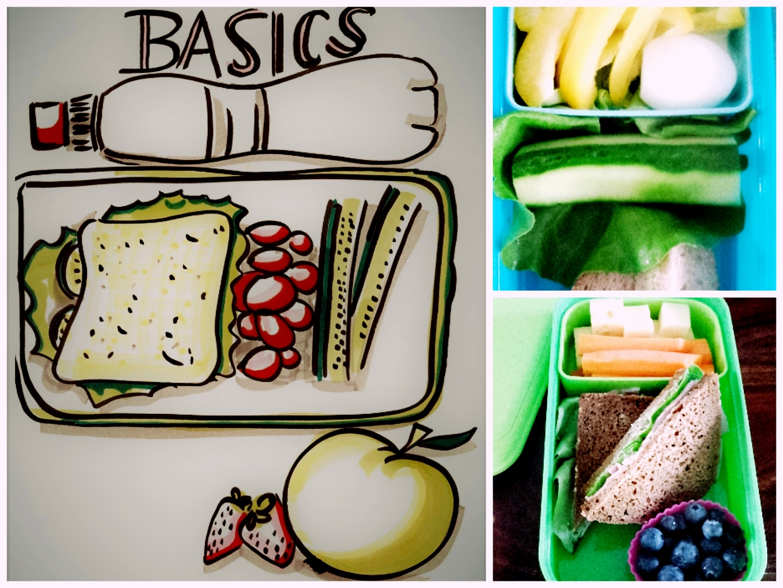 Basics zu Nährstoffen und Stoffwechsel